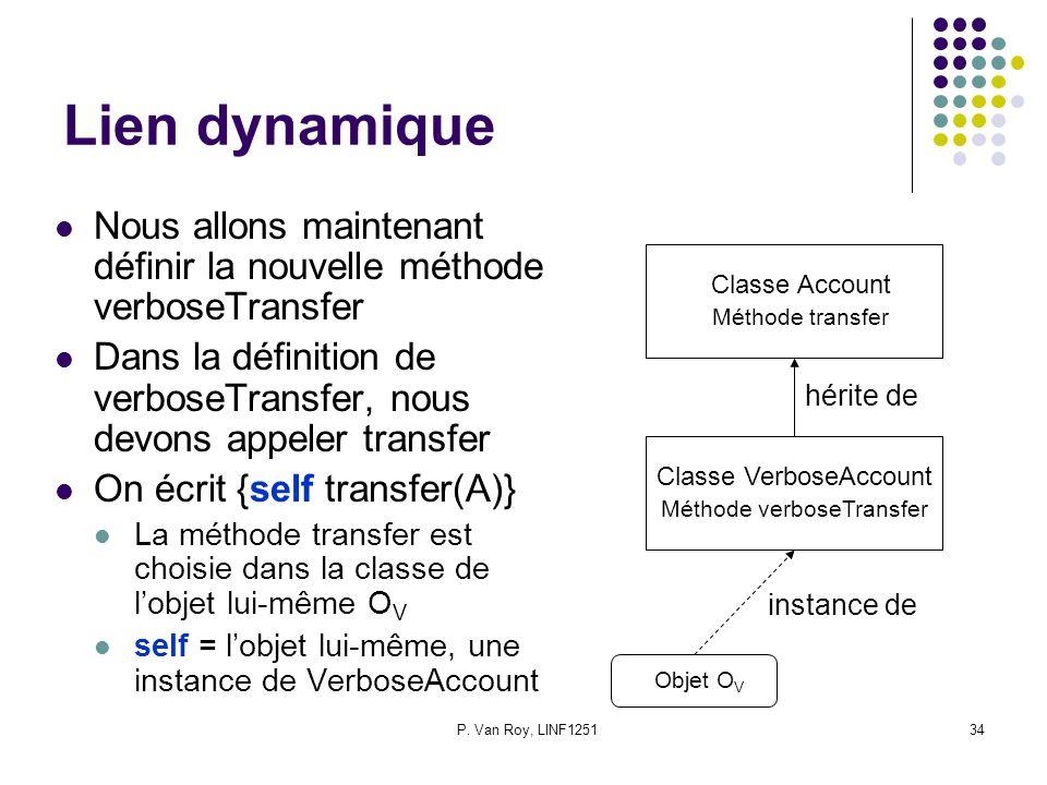 P. Van Roy, LINF125134 Lien dynamique Nous allons maintenant définir la nouvelle méthode verboseTransfer Dans la définition de verboseTransfer, nous d