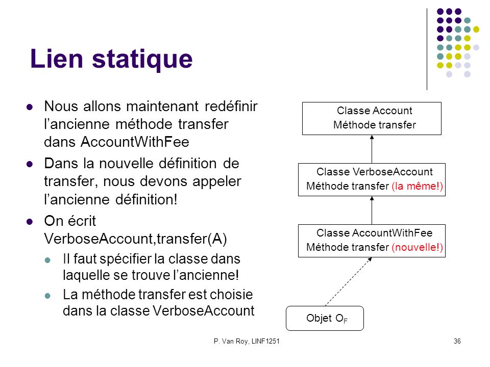 P. Van Roy, LINF125136 Lien statique Nous allons maintenant redéfinir lancienne méthode transfer dans AccountWithFee Dans la nouvelle définition de tr