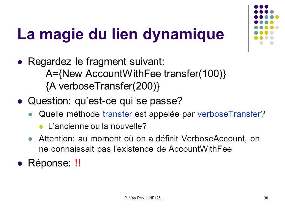 P. Van Roy, LINF125138 La magie du lien dynamique Regardez le fragment suivant: A={New AccountWithFee transfer(100)} {A verboseTransfer(200)} Question