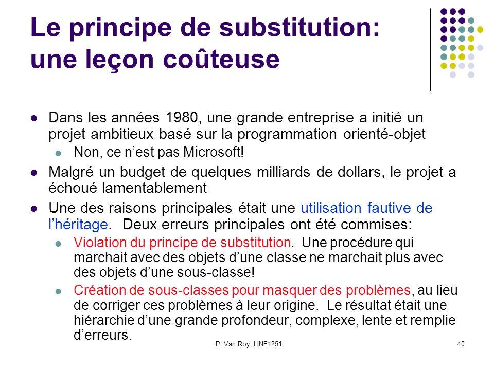 P. Van Roy, LINF125140 Le principe de substitution: une leçon coûteuse Dans les années 1980, une grande entreprise a initié un projet ambitieux basé s