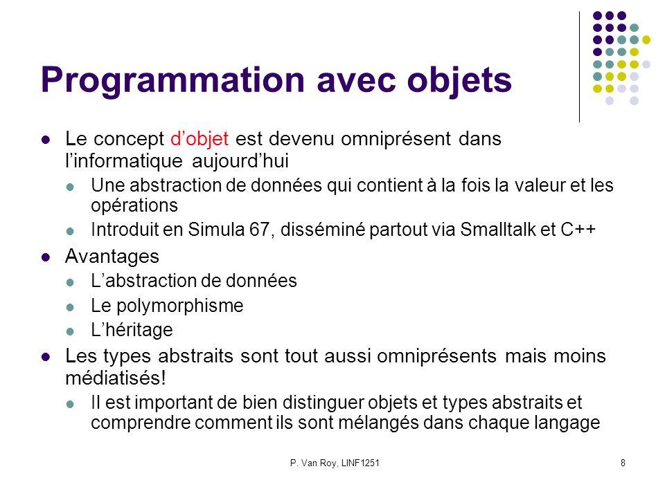 P. Van Roy, LINF12518 Programmation avec objets Le concept dobjet est devenu omniprésent dans linformatique aujourdhui Une abstraction de données qui