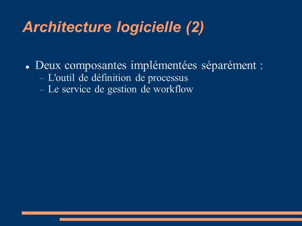 Architecture logicielle (2) Deux composantes implémentées séparément : L'outil de définition de processus Le service de gestion de workflow