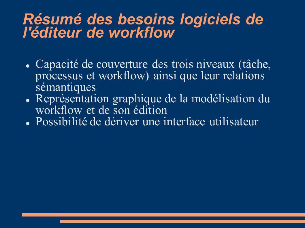 Résumé des besoins logiciels de l'éditeur de workflow Capacité de couverture des trois niveaux (tâche, processus et workflow) ainsi que leur relations
