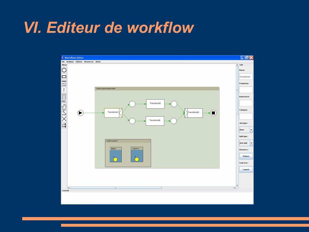 VI. Editeur de workflow