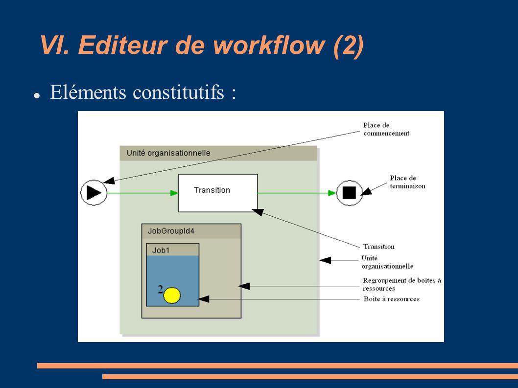 VI. Editeur de workflow (2) Eléments constitutifs :