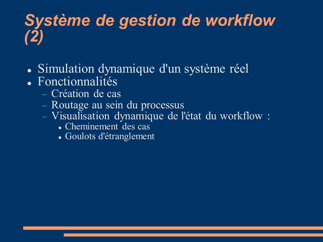 Système de gestion de workflow (2) Simulation dynamique d'un système réel Fonctionnalités Création de cas Routage au sein du processus Visualisation d