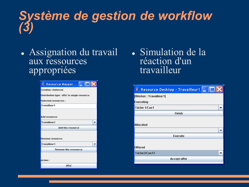 Système de gestion de workflow (3) Assignation du travail aux ressources appropriées Simulation de la réaction d'un travailleur