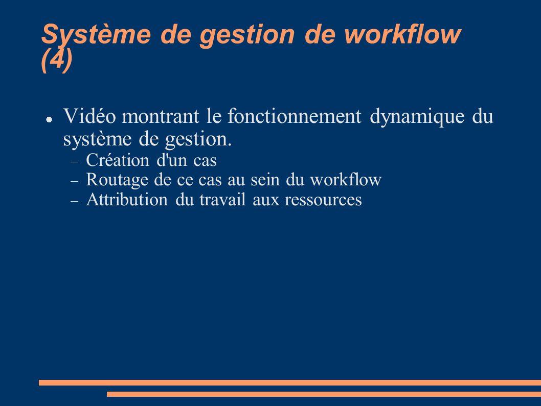 Système de gestion de workflow (4) Vidéo montrant le fonctionnement dynamique du système de gestion. Création d'un cas Routage de ce cas au sein du wo
