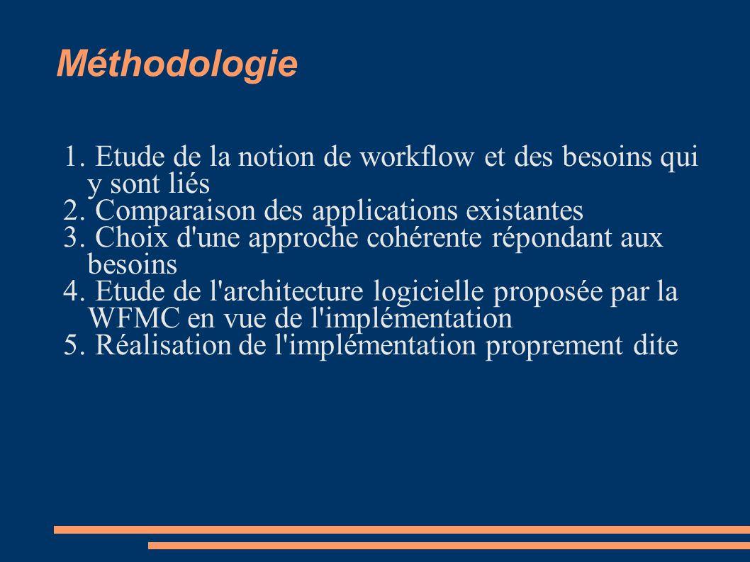 Méthodologie 1. Etude de la notion de workflow et des besoins qui y sont liés 2. Comparaison des applications existantes 3. Choix d'une approche cohér
