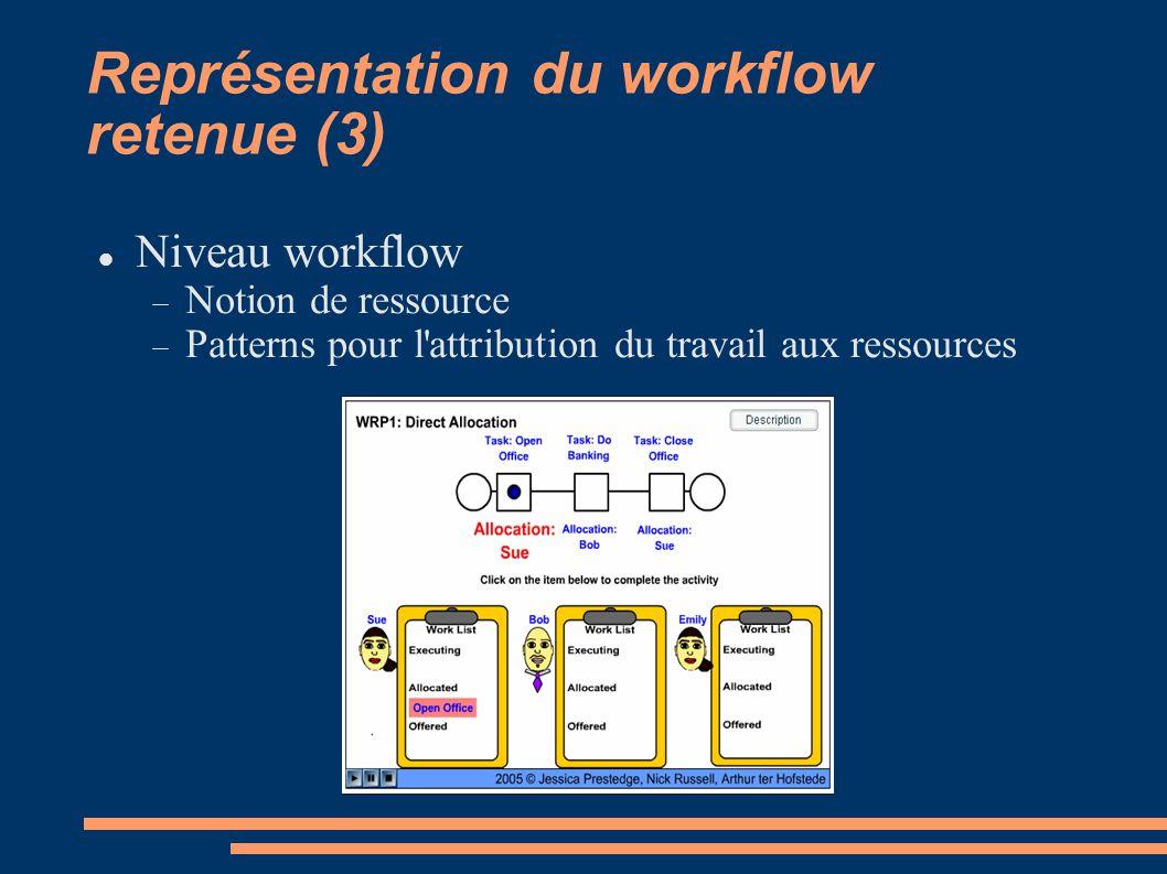 Représentation du workflow retenue (3) Niveau workflow Notion de ressource Patterns pour l'attribution du travail aux ressources