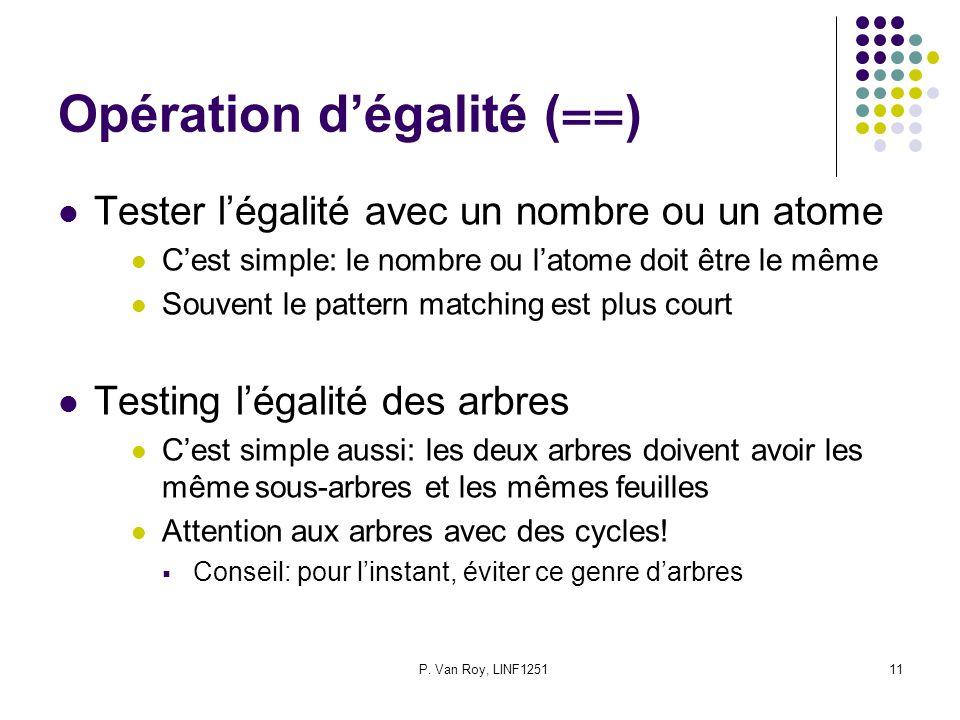 P. Van Roy, LINF125111 Opération dégalité ( == ) Tester légalité avec un nombre ou un atome Cest simple: le nombre ou latome doit être le même Souvent