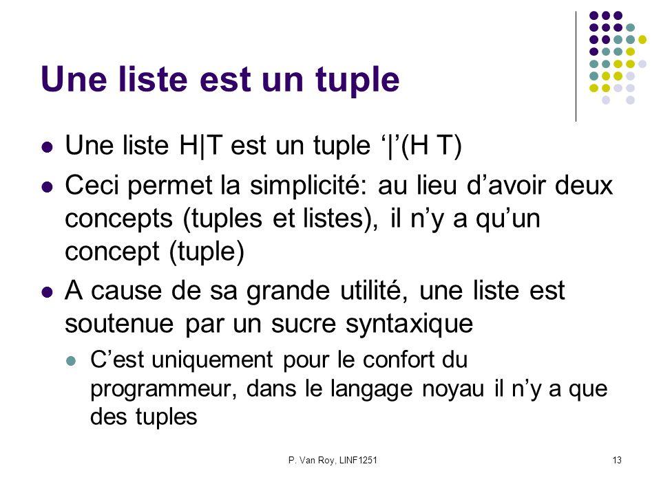 P. Van Roy, LINF125113 Une liste est un tuple Une liste H T est un tuple  (H T) Ceci permet la simplicité: au lieu davoir deux concepts (tuples et lis