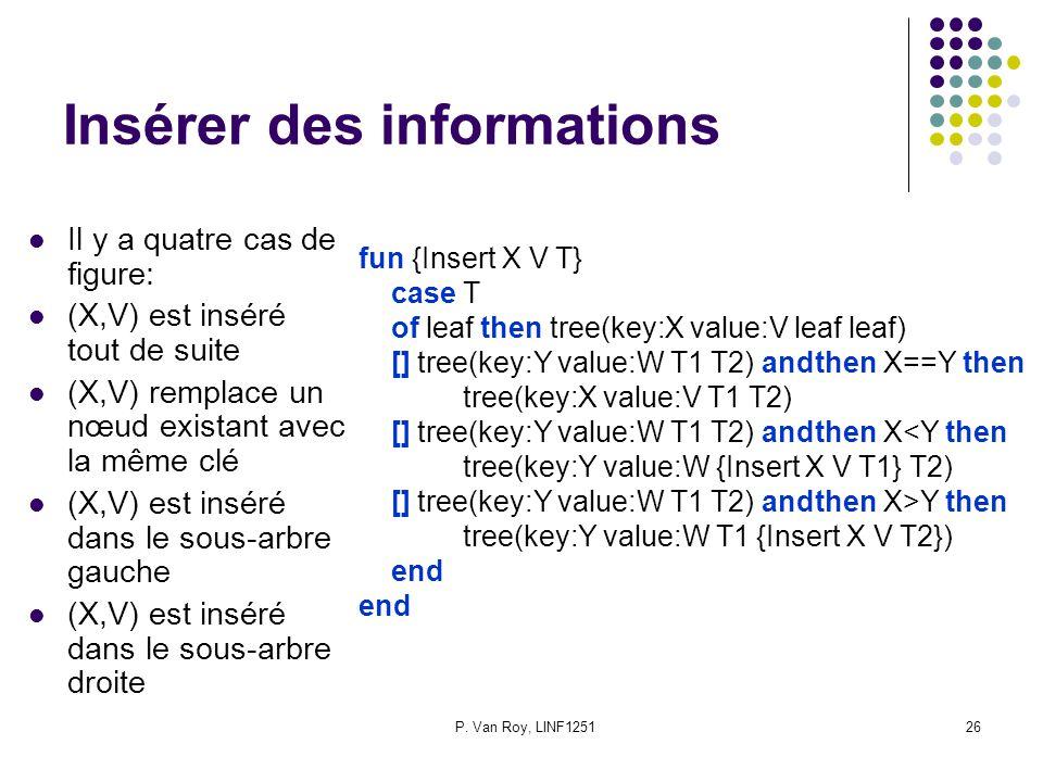 P. Van Roy, LINF125126 Insérer des informations Il y a quatre cas de figure: (X,V) est inséré tout de suite (X,V) remplace un nœud existant avec la mê