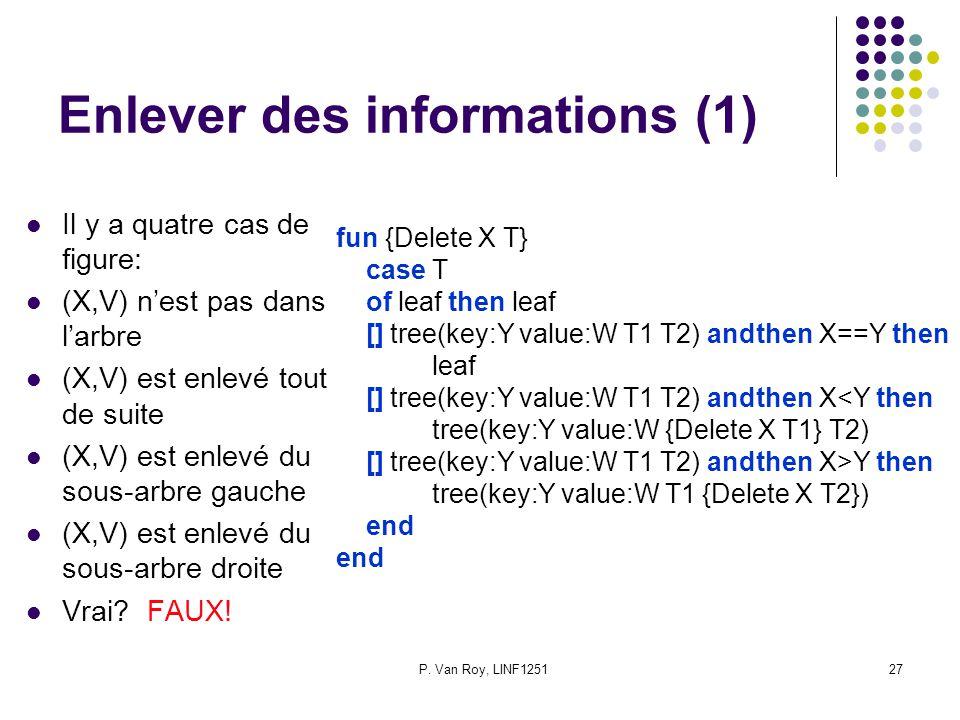 P. Van Roy, LINF125127 Enlever des informations (1) Il y a quatre cas de figure: (X,V) nest pas dans larbre (X,V) est enlevé tout de suite (X,V) est e