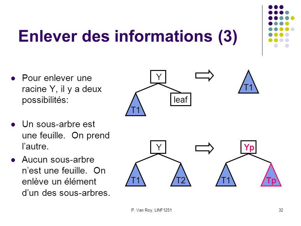 P. Van Roy, LINF125132 Enlever des informations (3) Pour enlever une racine Y, il y a deux possibilités: Un sous-arbre est une feuille. On prend lautr