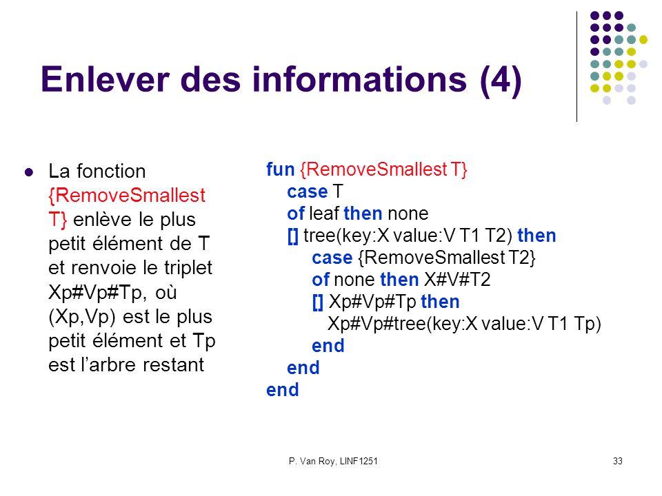 P. Van Roy, LINF125133 Enlever des informations (4) La fonction {RemoveSmallest T} enlève le plus petit élément de T et renvoie le triplet Xp#Vp#Tp, o