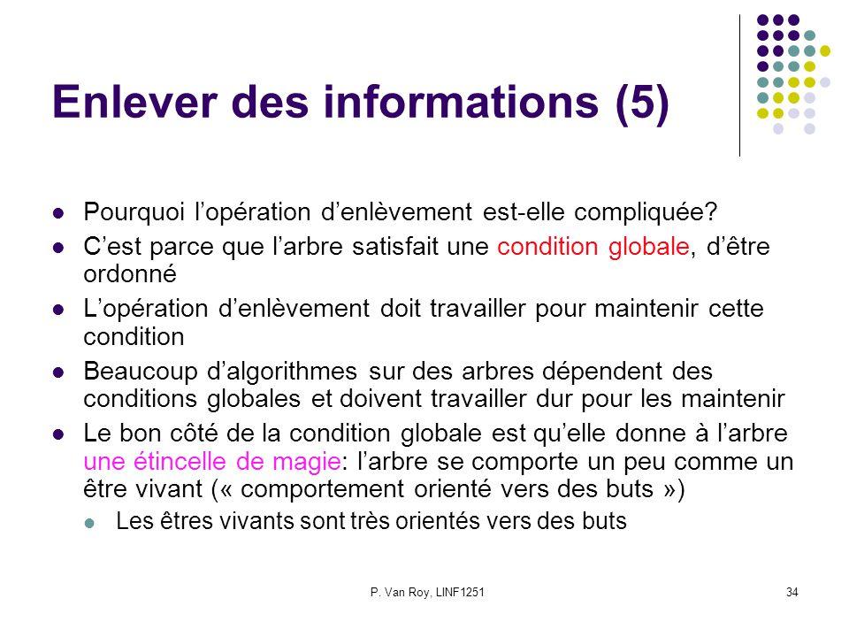P. Van Roy, LINF125134 Enlever des informations (5) Pourquoi lopération denlèvement est-elle compliquée? Cest parce que larbre satisfait une condition