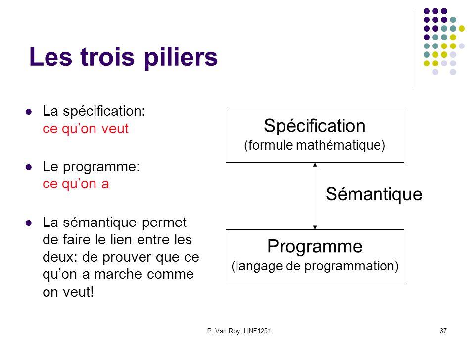 P. Van Roy, LINF125137 Les trois piliers La spécification: ce quon veut Le programme: ce quon a La sémantique permet de faire le lien entre les deux: