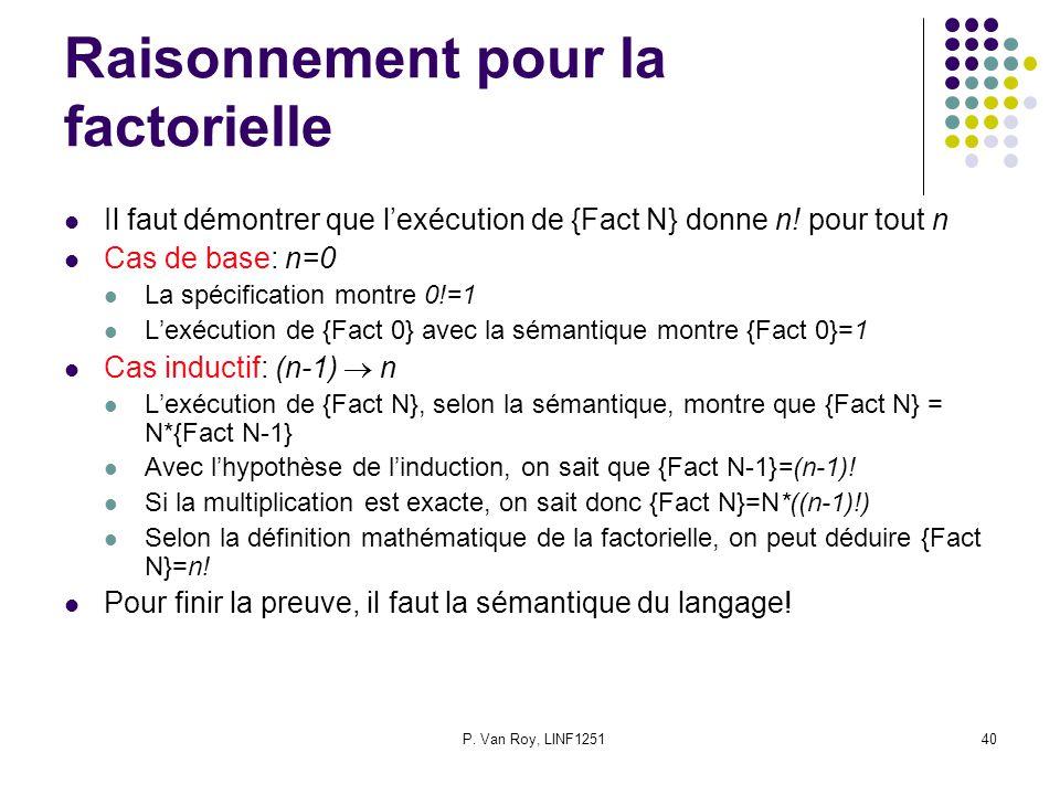 P. Van Roy, LINF125140 Raisonnement pour la factorielle Il faut démontrer que lexécution de {Fact N} donne n! pour tout n Cas de base: n=0 La spécific