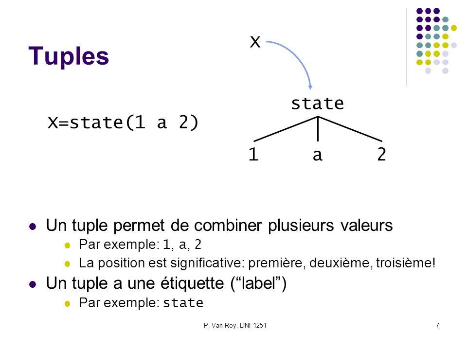P. Van Roy, LINF12517 Tuples Un tuple permet de combiner plusieurs valeurs Par exemple: 1, a, 2 La position est significative: première, deuxième, tro