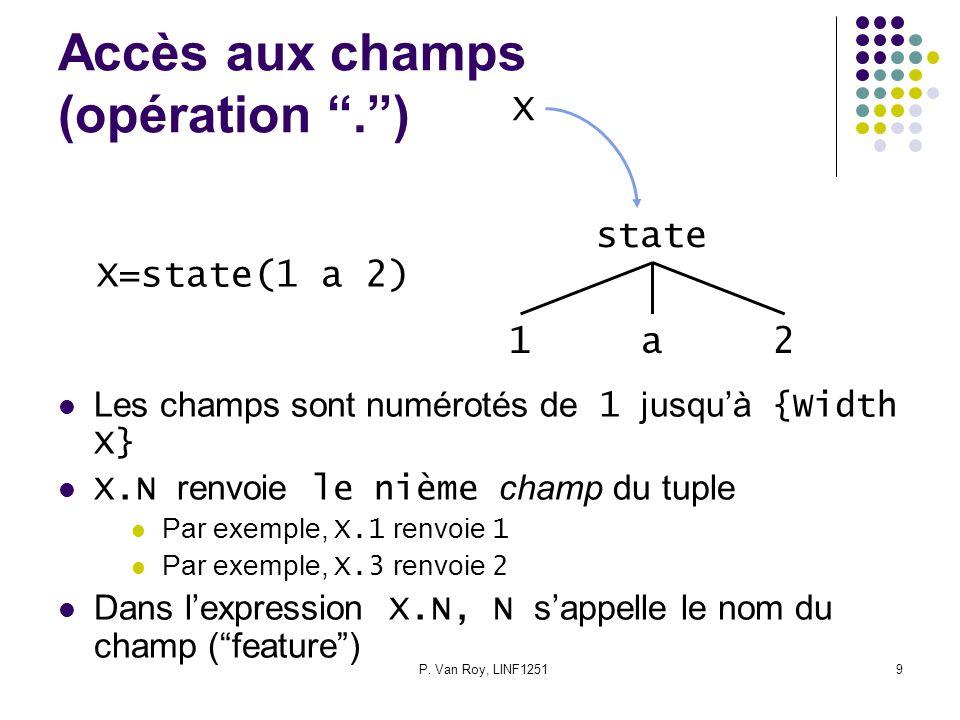 P. Van Roy, LINF12519 Accès aux champs (opération.) Les champs sont numérotés de 1 jusquà {Width X} X.N renvoie le nième champ du tuple Par exemple, X