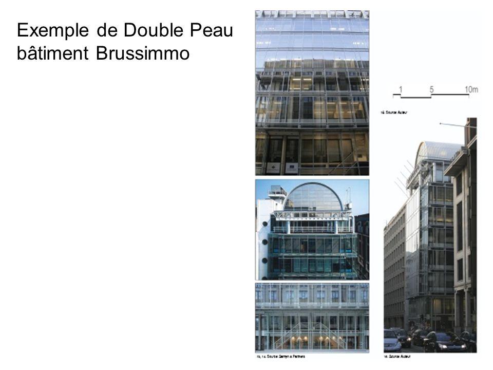 37 Exemple de Double Peau bâtiment Brussimmo