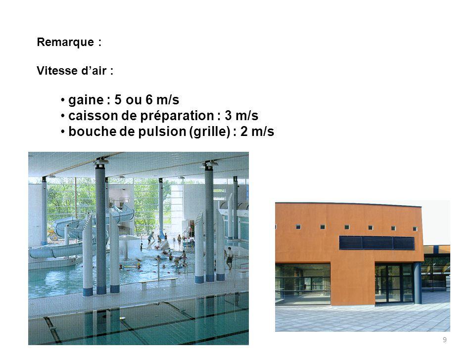 9 Remarque : Vitesse dair : gaine : 5 ou 6 m/s caisson de préparation : 3 m/s bouche de pulsion (grille) : 2 m/s