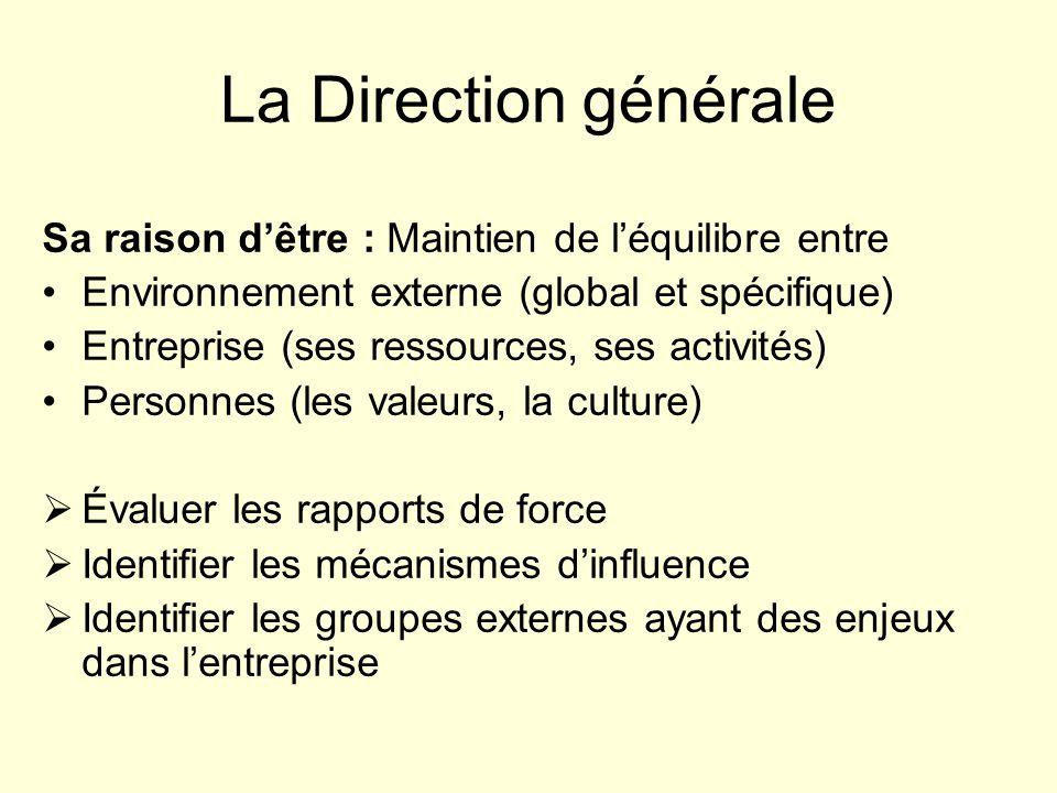 La Direction générale Sa raison dêtre : Maintien de léquilibre entre Environnement externe (global et spécifique) Entreprise (ses ressources, ses acti