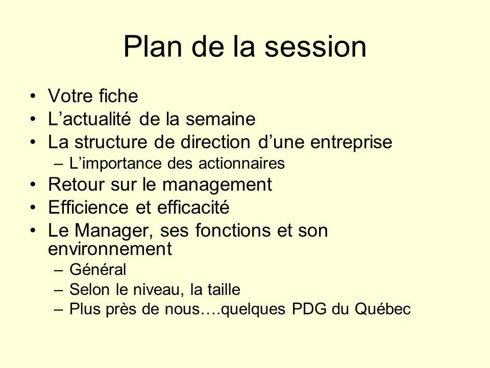 Plan de la session Votre fiche Lactualité de la semaine La structure de direction dune entreprise –Limportance des actionnaires Retour sur le manageme