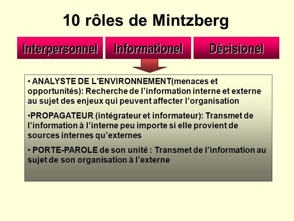 ANALYSTE DE L'ENVIRONNEMENT(menaces et opportunités): Recherche de linformation interne et externe au sujet des enjeux qui peuvent affecter lorganisat