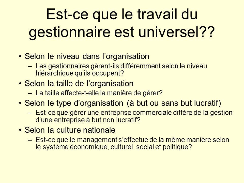Est-ce que le travail du gestionnaire est universel?? Selon le niveau dans lorganisation –Les gestionnaires gèrent-ils différemment selon le niveau hi