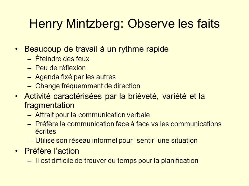 Henry Mintzberg: Observe les faits Beaucoup de travail à un rythme rapide –Éteindre des feux –Peu de réflexion –Agenda fixé par les autres –Change fré
