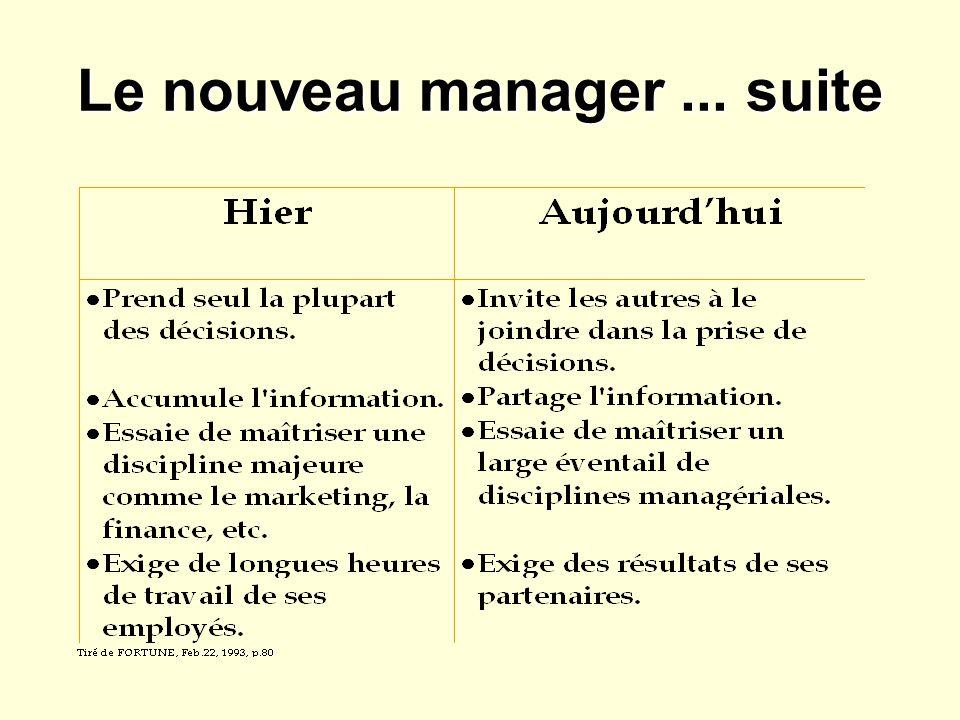 Le nouveau manager... suite