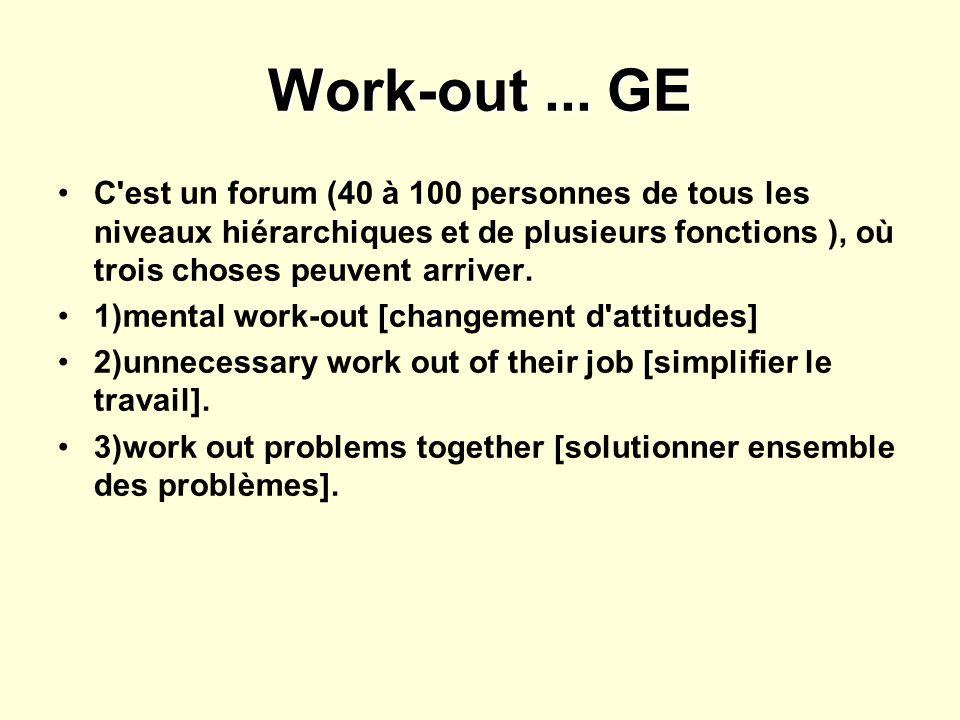 Work-out... GE C'est un forum (40 à 100 personnes de tous les niveaux hiérarchiques et de plusieurs fonctions ), où trois choses peuvent arriver. 1)me