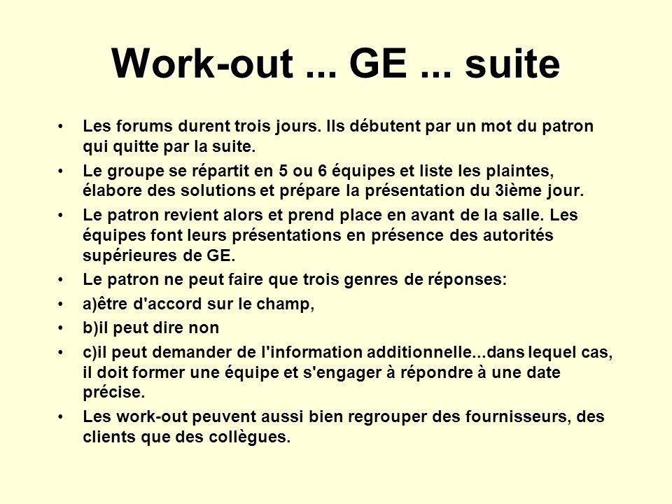 Work-out... GE... suite Les forums durent trois jours. Ils débutent par un mot du patron qui quitte par la suite. Le groupe se répartit en 5 ou 6 équi