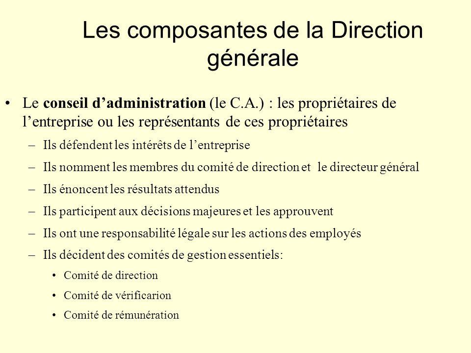 Le conseil dadministration (le C.A.) : les propriétaires de lentreprise ou les représentants de ces propriétaires –Ils défendent les intérêts de lentr