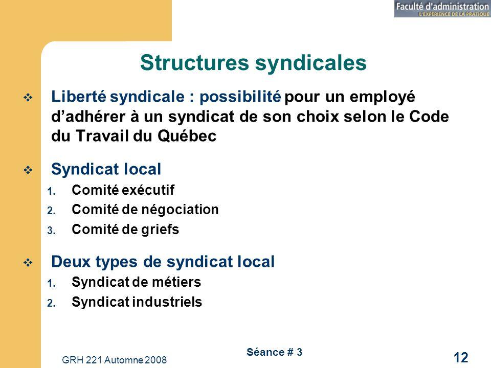 GRH 221 Automne 2008 12 Séance # 3 Structures syndicales Liberté syndicale : possibilité pour un employé dadhérer à un syndicat de son choix selon le Code du Travail du Québec Syndicat local 1.