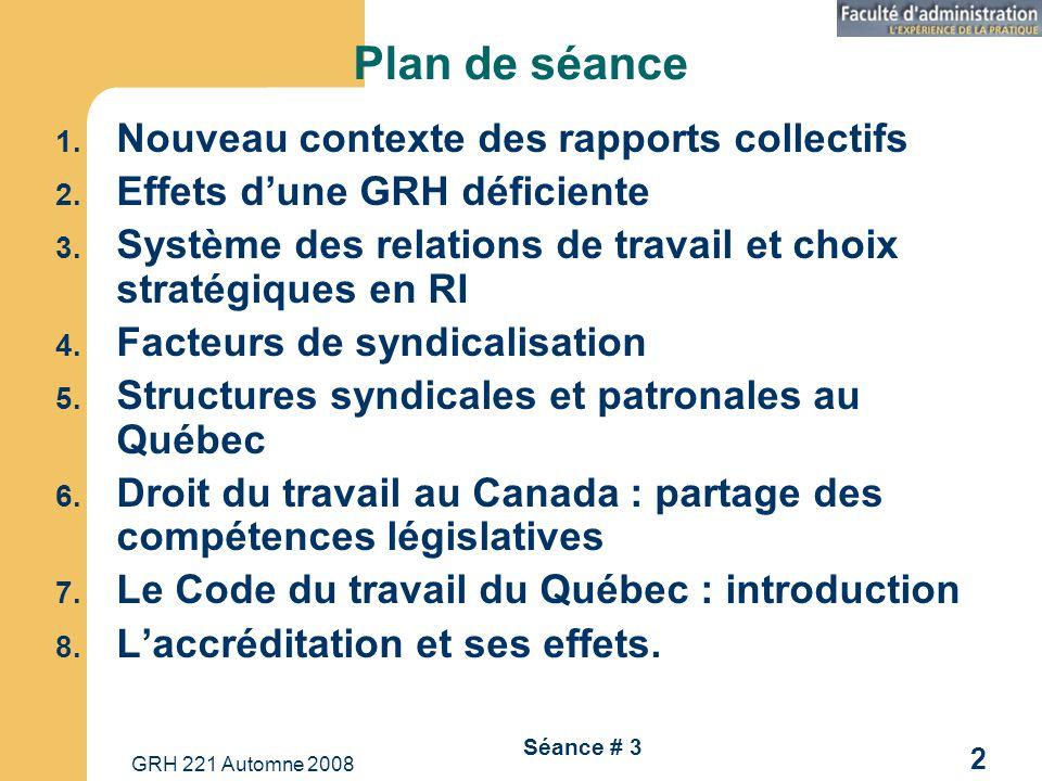 GRH 221 Automne 2008 2 Séance # 3 Plan de séance 1. Nouveau contexte des rapports collectifs 2. Effets dune GRH déficiente 3. Système des relations de