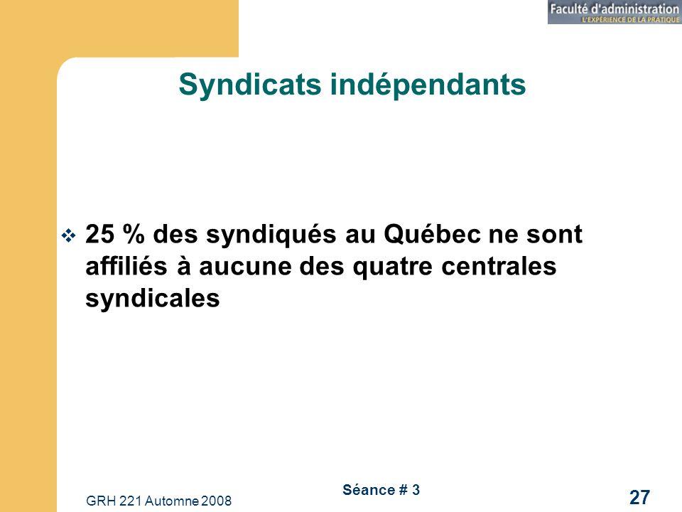GRH 221 Automne 2008 27 Séance # 3 Syndicats indépendants 25 % des syndiqués au Québec ne sont affiliés à aucune des quatre centrales syndicales