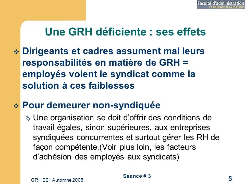 GRH 221 Automne 2008 5 Séance # 3 Une GRH déficiente : ses effets Dirigeants et cadres assument mal leurs responsabilités en matière de GRH = employés