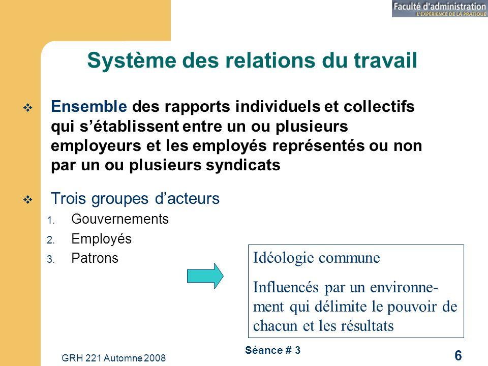 GRH 221 Automne 2008 6 Séance # 3 Système des relations du travail Ensemble des rapports individuels et collectifs qui sétablissent entre un ou plusie