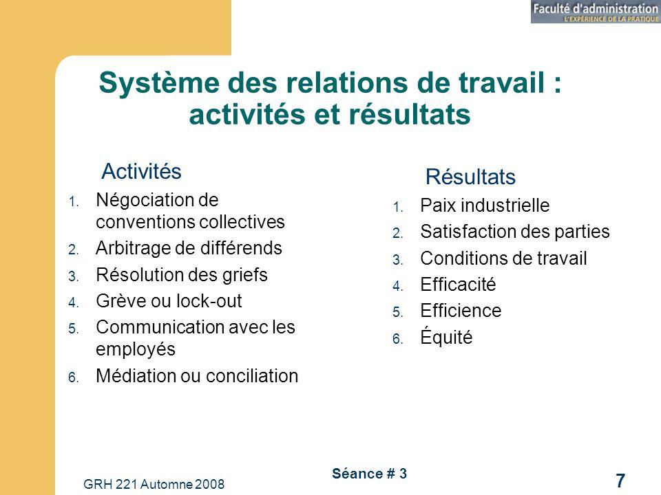GRH 221 Automne 2008 7 Séance # 3 Système des relations de travail : activités et résultats Activités 1. Négociation de conventions collectives 2. Arb