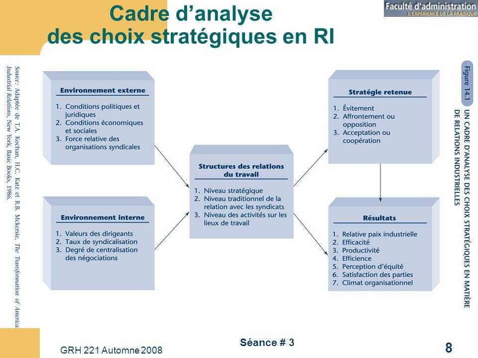 GRH 221 Automne 2008 8 Séance # 3 Cadre danalyse des choix stratégiques en RI