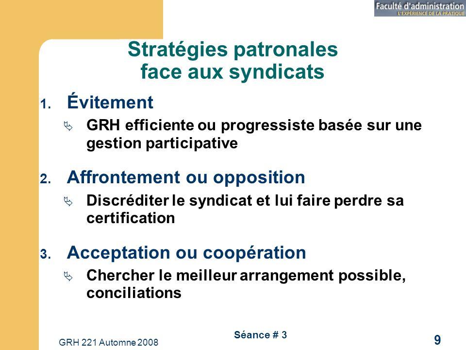 GRH 221 Automne 2008 9 Séance # 3 Stratégies patronales face aux syndicats 1. Évitement GRH efficiente ou progressiste basée sur une gestion participa