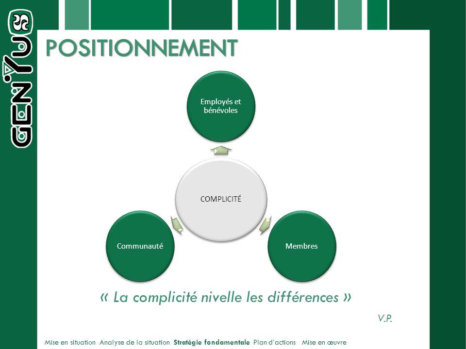 « La complicité nivelle les différences » V.P.