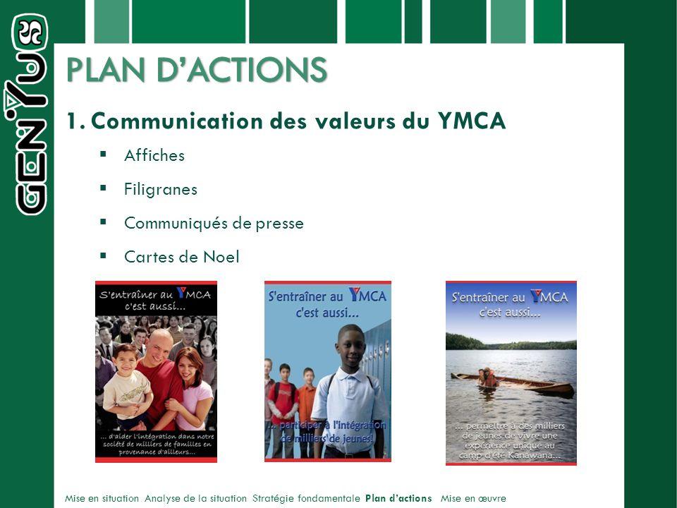 1.Communication des valeurs du YMCA Affiches Filigranes Communiqués de presse Cartes de Noel Mise en situation Analyse de la situation Stratégie fondamentale Plan dactions Mise en œuvre