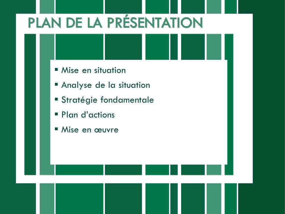 Mise en situation Analyse de la situation Stratégie fondamentale Plan dactions Mise en œuvre
