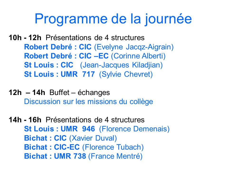 Programme de la journée 10h - 12h Présentations de 4 structures Robert Debré : CIC (Evelyne Jacqz-Aigrain) Robert Debré : CIC –EC (Corinne Alberti) St