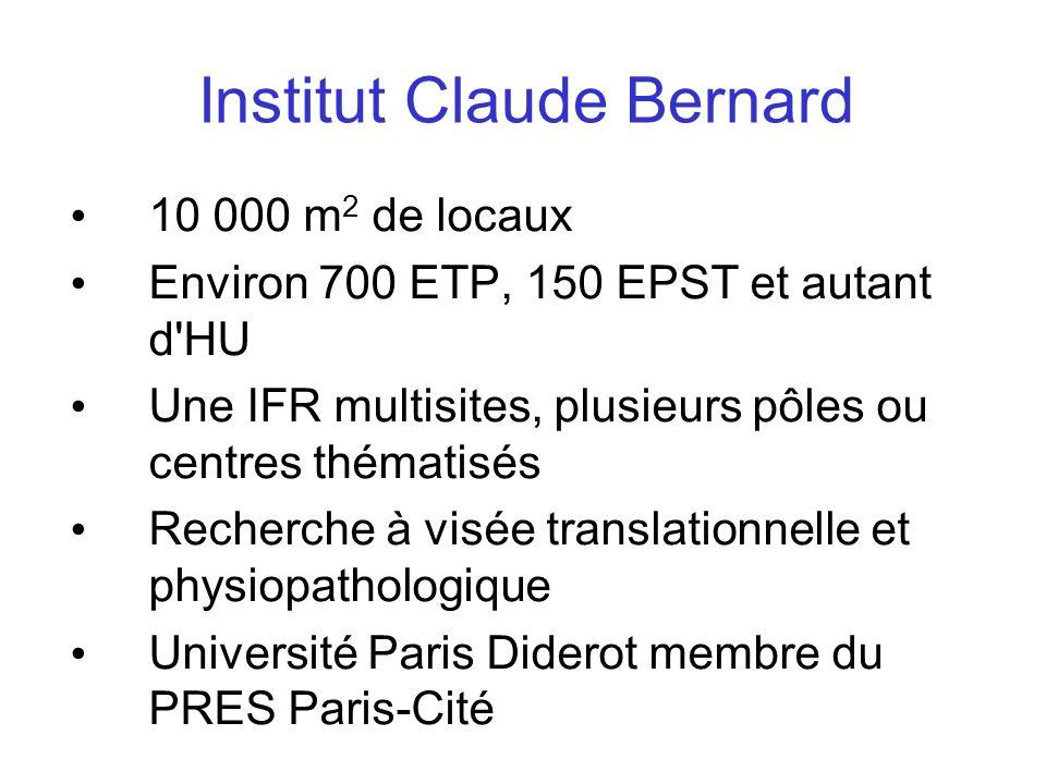 Institut Claude Bernard 10 000 m 2 de locaux Environ 700 ETP, 150 EPST et autant d HU Une IFR multisites, plusieurs pôles ou centres thématisés Recherche à visée translationnelle et physiopathologique Université Paris Diderot membre du PRES Paris-Cité