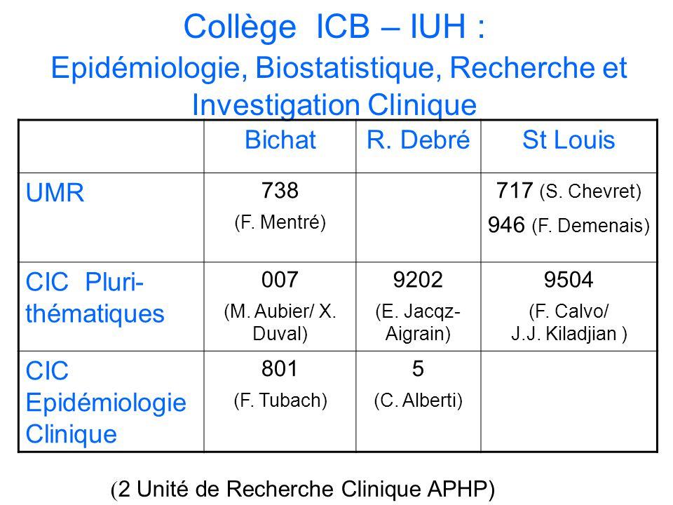 Collège ICB – IUH : Epidémiologie, Biostatistique, Recherche et Investigation Clinique BichatR. DebréSt Louis UMR 738 (F. Mentré) 717 (S. Chevret) 946